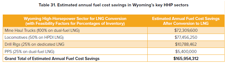 2014_11_12_WY fuel savings
