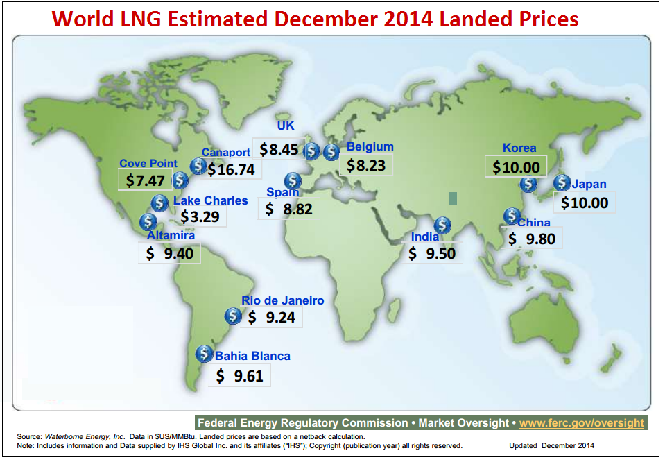 2015_01_16_world LNG prices